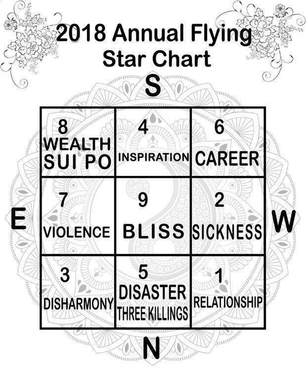 Flying Stars 2018